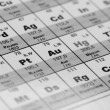 Periodic table — Stock Photo #12649425