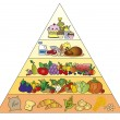 Food pyramid - Foto de Stock