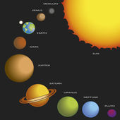 Sistema solar — Fotografia Stock