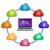 Cloud computing services — Stock Vector