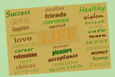 Collage of words of what want from Life — Stock Photo
