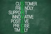 Customer service concept on blackboard — Stock Photo