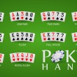 Poker hand rankings symbol set — Stock Vector