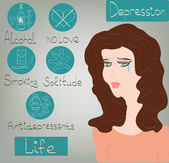 Woman Depression mental health concept with sad girl face need psychotherapy help and icons set with problems in vector — Wektor stockowy