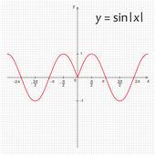 Diagram of trigonometric function sinus modul x — Stock Vector
