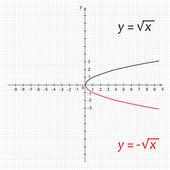 Mathematics function of negative square root  — Stockvektor