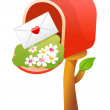 Royalty-Free Stock Vector Image: Icon mailbox