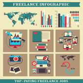 Freelance infographic. — Stockvektor