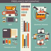 Frilansande infographic. — Stockvektor