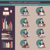 Flat design. Freelance infographic. — Stock Vector