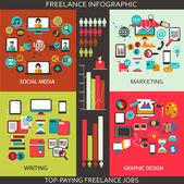 Platte ontwerp. freelance infographic. — Stockvector