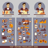 Projeto liso. infográfico freelance. — Vetor de Stock