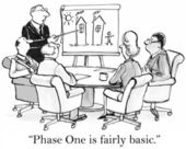 """Phase One is fairly basic"" with chart. — Stock Photo"