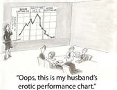 Grafico delle prestazioni erotiche — Foto Stock