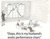 Erotic performance chart — ストック写真
