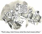 Confusing Presentation — Stock Photo