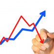Business hand drawing graph — Stock Photo