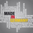 Made in Germany — Stock Vector #16358825