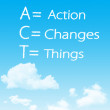 Action Changes Things cloud icon with design on blue sky background — Stock Photo