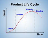 Product life cycle chart (marketing concept) — Stock Photo