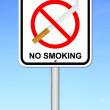 No smoking sign with cigarette — Stock Photo