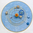 The Clock of the Planets — Stock Photo