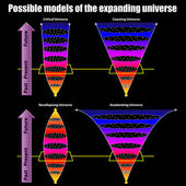 Possible models of the expanding universe — Stock Vector