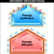 Stock Vector: Difference between energy efficient and energy inefficien