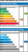 Energy Performance Certificates — Stock Vector