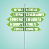 政治方向 — 图库矢量图片