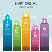 Property Infographic Banner — Stock Vector
