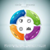 Kreis vier Prozess Infographik — Stockvektor