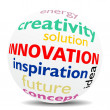 INNOVATION - wordcloud - SPHERE — Foto de Stock