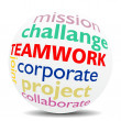 TEAMWORK - wordcloud - SPHERE — Stock Photo
