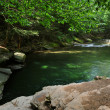 Mountain river with blue green water — Stock Photo #30652013