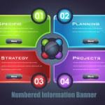Numbered Information Banner Vector Design — Stock Vector #14794039
