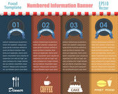 Numbered Information Food Template Banner Vintage Pattern Vector Design — Stock Vector