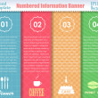 Numbered Information Food Template Banner Vintage Pattern Vector Design — 图库矢量图片 #16850131