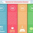 Stockvector : Numbered Information Food Template Banner Vintage Pattern Vector Design