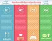 Información numerada alimentos plantilla banner vintage vector diseño — Vector de stock