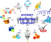 Marketing strategy — Stock Vector