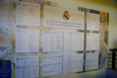 Wall of victories by Real Madrid soccer and basketball teams — Stock Photo