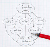 Problem solving sketch. — Stock Photo