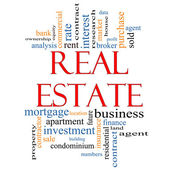 Real Estate Word Cloud Concept — Stock Photo