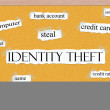 Royalty-Free Stock Photo: Identity Theft Corkboard Word Concept