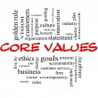 Core Values Word Cloud Concept in Red & Black - Stock Photo