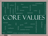 Core Values Word Cloud Concept on a Blackboard — Stockfoto