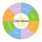 Core Values circular concept with colors and star — Stock Photo