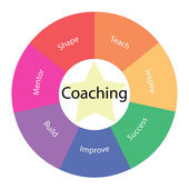 Coaching circular concept with colors and star — Stock Photo