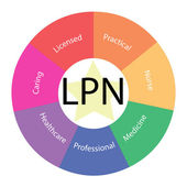 LPN circular concept with colors and star — Stock Photo